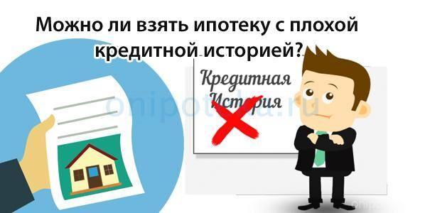 почта-банк кредит наличными калькулятор ставка