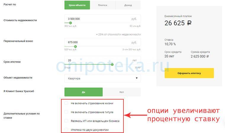 Ипотечный калькулятор Уралсиб Банка