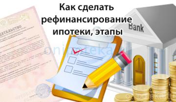 Как сделать рефинансирование ипотеки, этапы