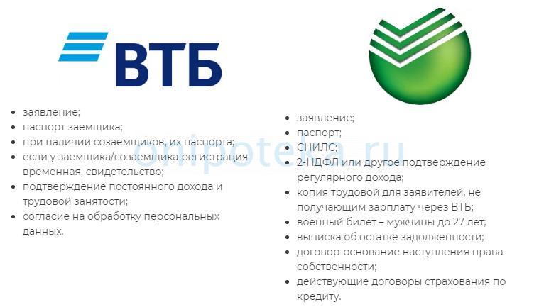 Какие документы нужны для рефинансирования ипотеки в ВТБ и Сбербанке