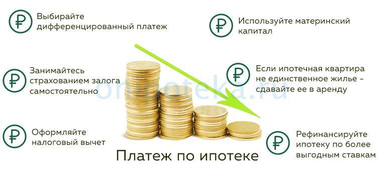 Как можно уменьшить платеж по ипотеке