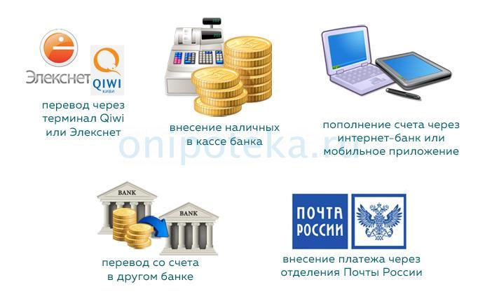 Как погашать рефинансированную ипотеку