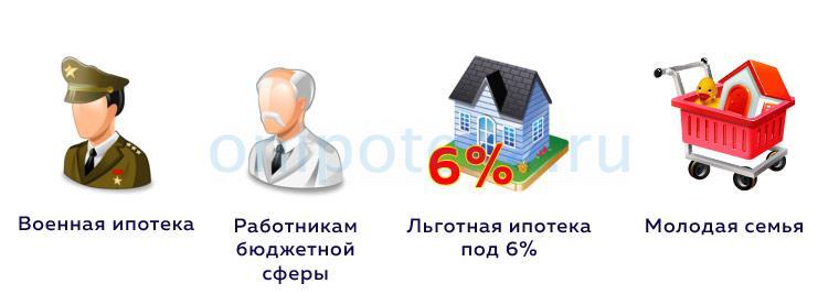 Ипотечные программы с поддержкой государства