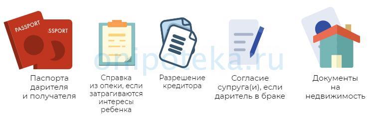 Документы, необходимые для дарения квартиры в ипотеке