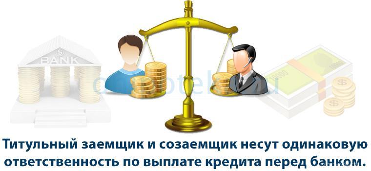 Важна ли кредитная история созаемщика по ипотеке