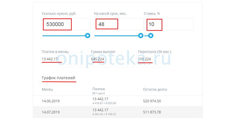 Онлайн калькулятор для расчета ипотеки в Абсолют Банке