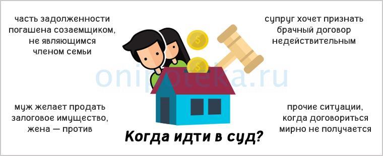В каких ситуациях раздел ипотеки возможен только через суд