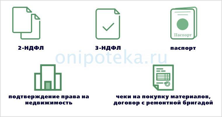 Документы для налогового вычета за ремонт квартиры, в т.ч. купленной в ипотеку