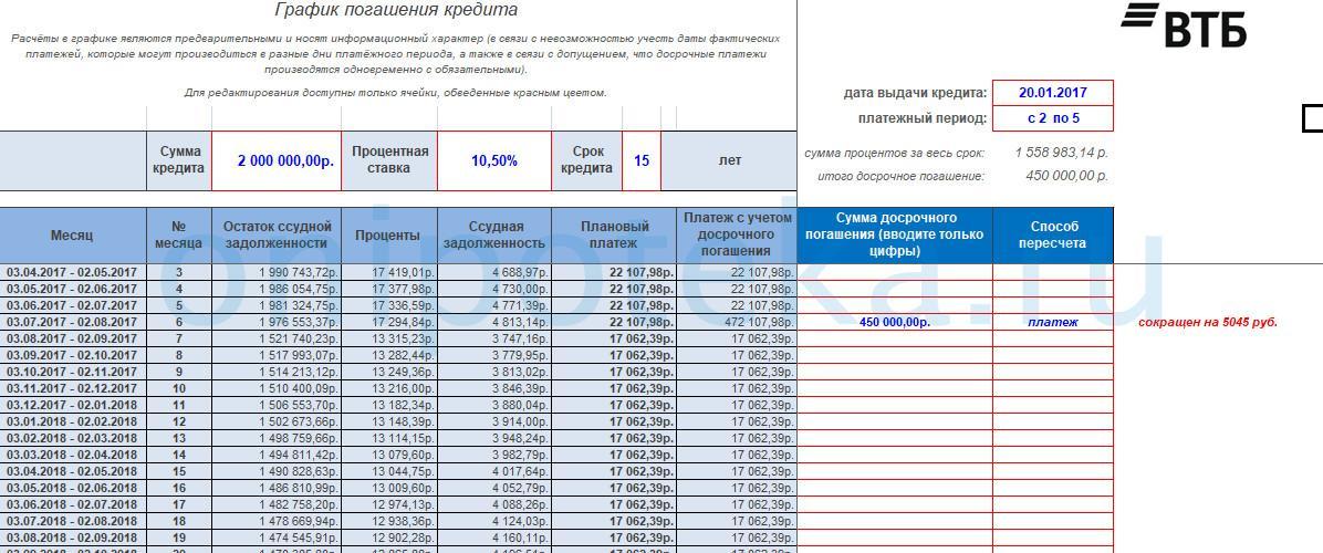 калькулятор досрочного гашения ипотеки ВТБ
