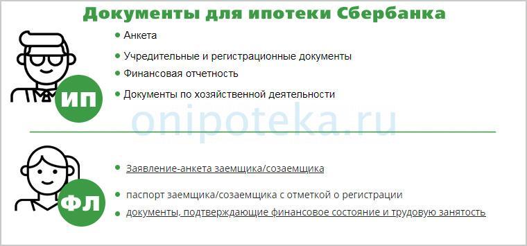 Документы для ипотеки в Сбербанке для ИП и физических лиц