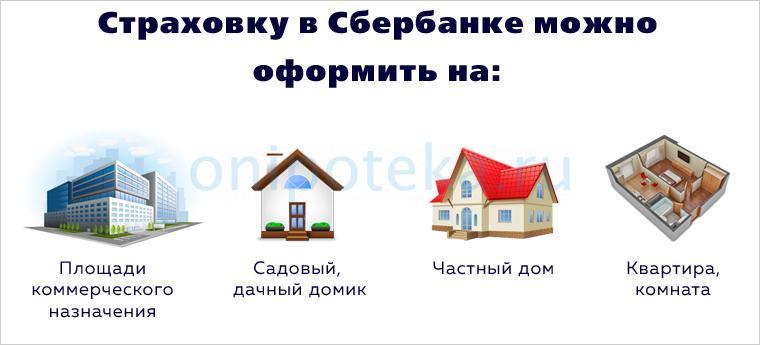 Страховка недвижимости при ипотеке в Сбербанке