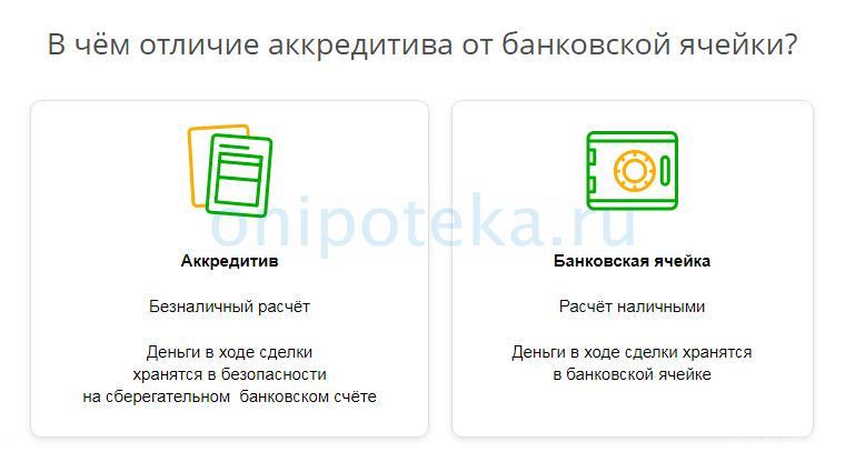 Отличия аккредитива и банковской ячейки при передаче денег продавцу при ипотеке