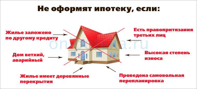 Какую недвижимость нельзя взять в ипотеку