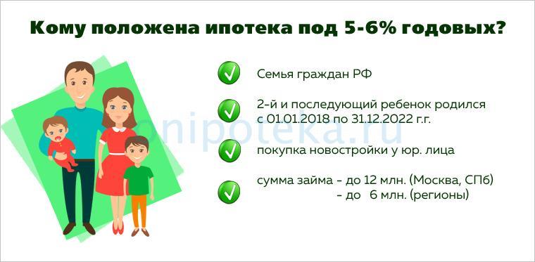 Как снизить процент по ипотеке в Сбербанке семьям с детьми
