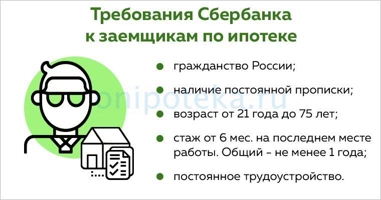 Требования Сбербанка к заемщикам по ипотеке на строительство жилого дома