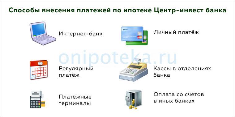 кредит наличными без справок почта банк
