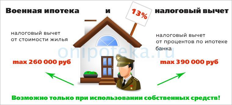 При каких условиях получение налогового вычета по военной ипотеке становится возможным