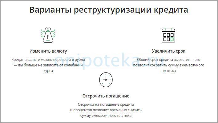 Варианты действия заемщика при просрочке и сложностях оплаты ипотеки Сбербанка