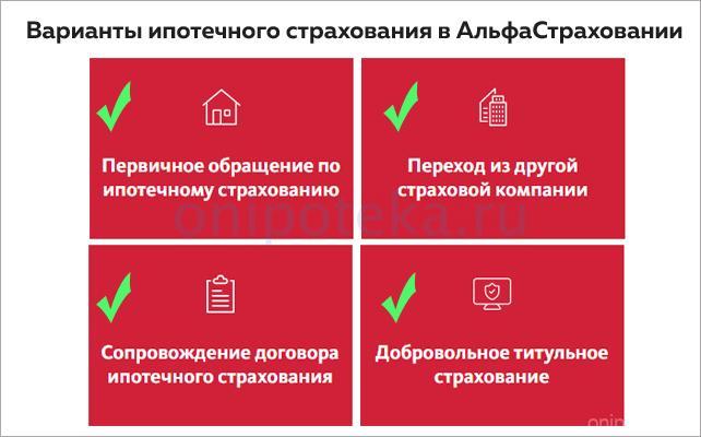 Виды страхования в АльфаСтраховании для ипотеки
