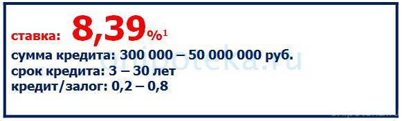 Рефинансирование в Уралсиб банке под 8 процентов