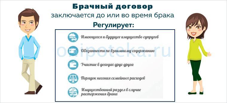 Какие отношения регулирует брачный договор в том числе при ипотеке