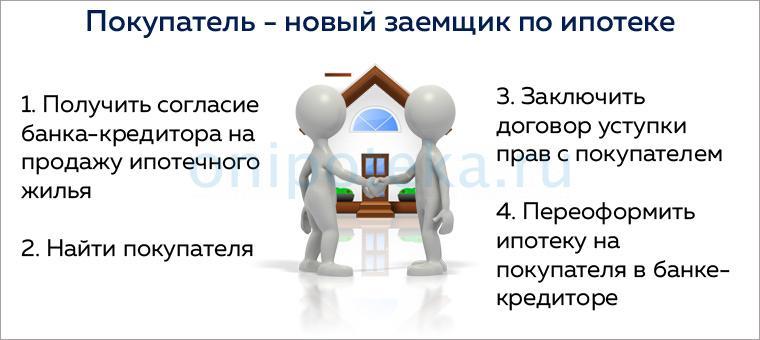 Если при переуступке прав покупатель становится новым заемщиком по ипотеке