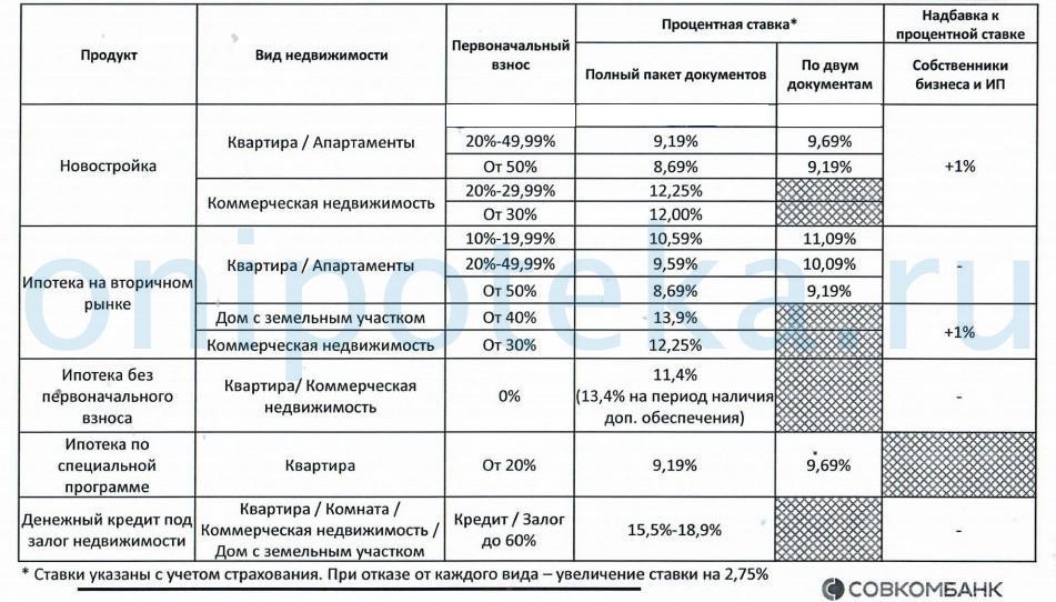 Прогноз погоды карталы на 10 дней синоптик.com