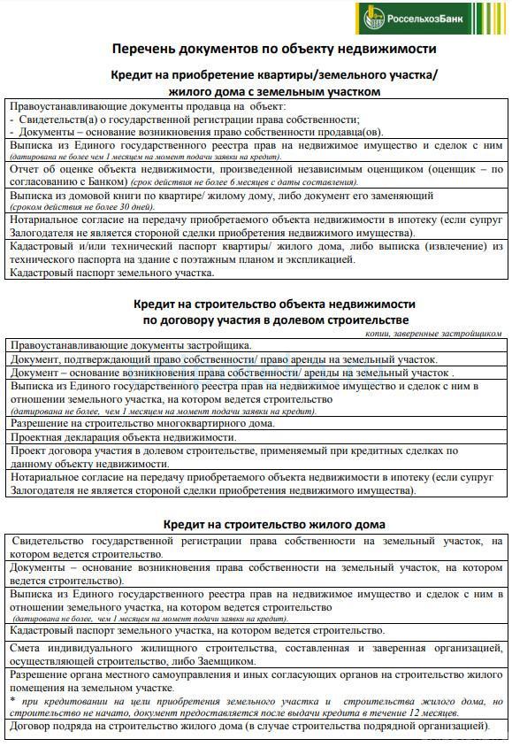 список документов на сельскую ипотеку Россельхозбанка