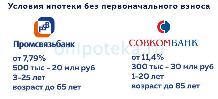 Условия ипотеки пенсионерам без первоначального взноса в Промсвязьбанке и Совкомбанке