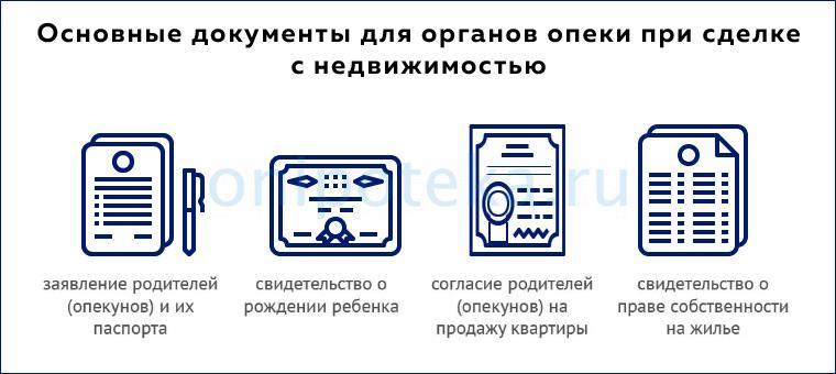 Основные документы для органов опеки при продаже квартиры в ипотеке с материнским капиталом