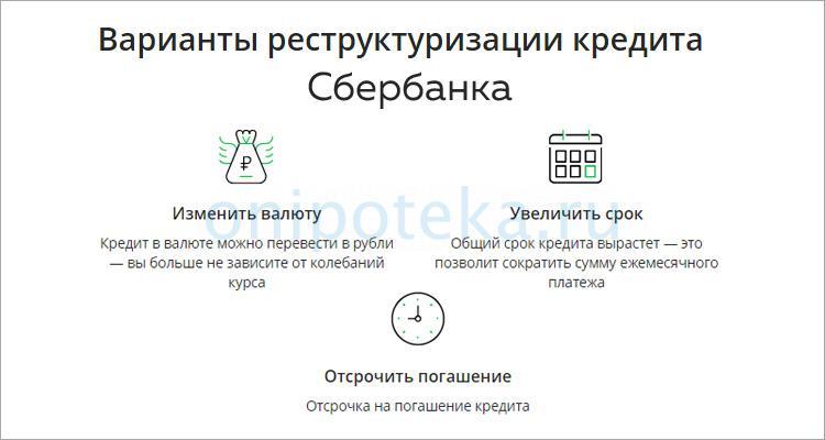 Варианты реструктуризации ипотеки в Сбербанке