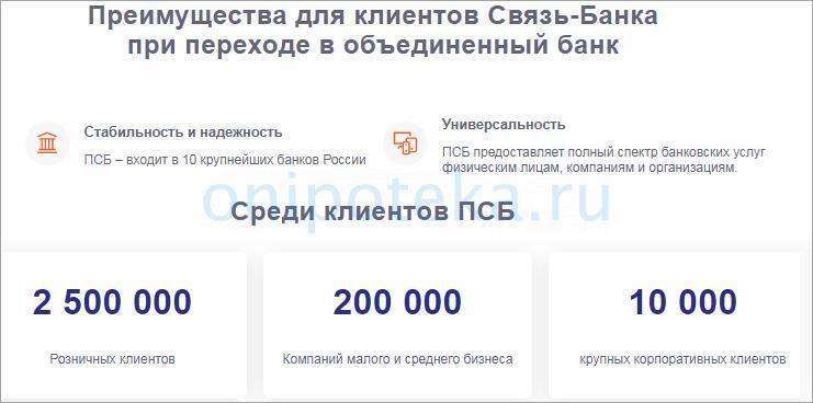 Преимущества для клиентов и заемщиков по ипотеке при объединении Связь банка и Промсвязьбанка