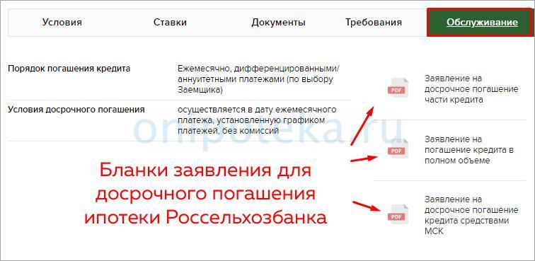 Бланки заявлений на частичное и полное досрочное погашение ипотеки Россельхозбанка на официальном сайте банка