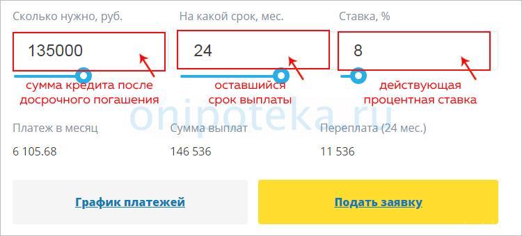 Калькулятор досрочного погашения ипотеки Газпромбанка онлайн