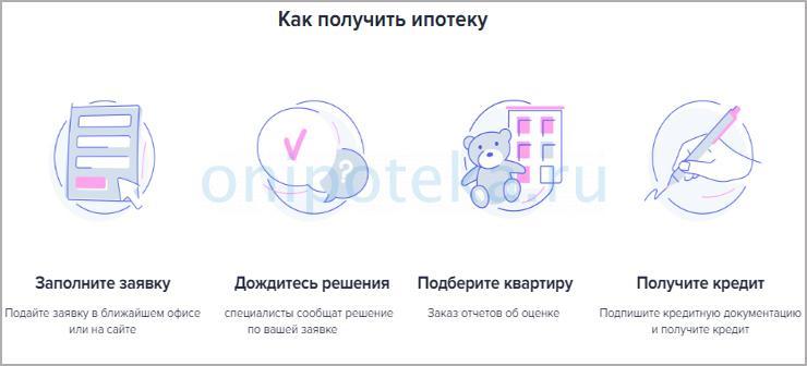 Как оформить семейную ипотеку Газпромбанка с господдержкой и мат капиталом
