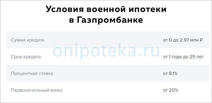 Процентная ставка и условия военной ипотеки в Газпромбанке