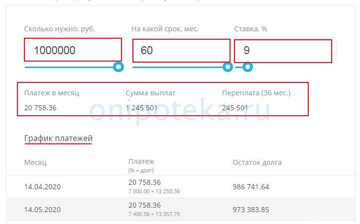 Онлайн калькулятор с графиком платежей по ипотеке Сбербанка
