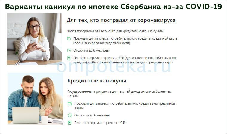 Предложения от Сбербанка по отсрочке по ипотеке в связи с коронавирусом
