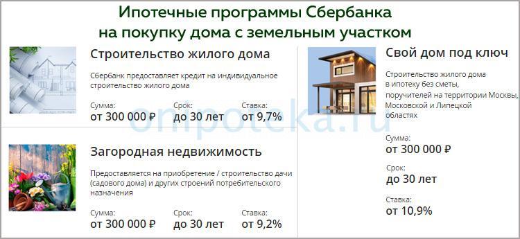 Ипотечные программы Сбербанка на покупку дома с земельным участком